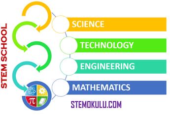STEM Okulu